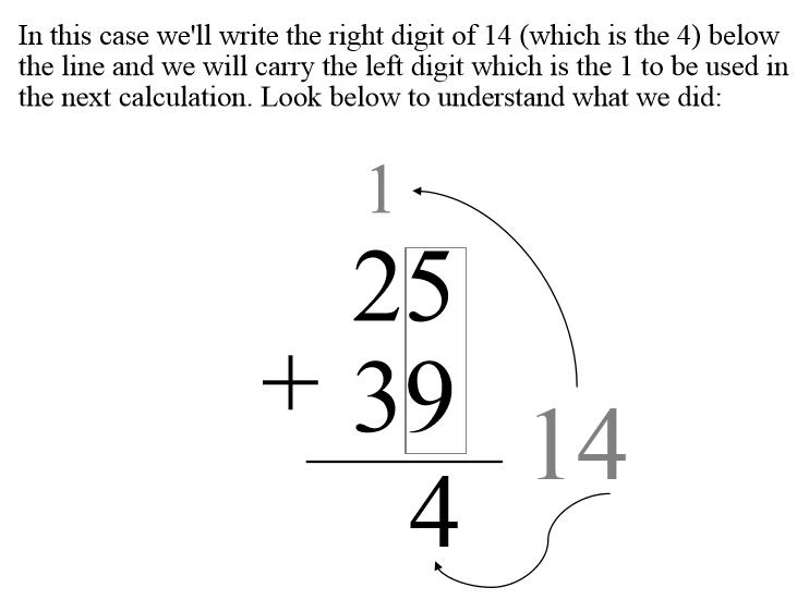 Basic Mathematics For Wise Kids: Addition - Edition 1 - Book interior 6